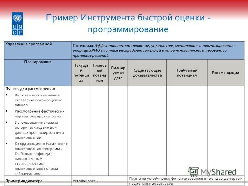 Пример Инструмента быстрой оценки - программирование Управление программой Потенциал: Эффективное планирование, управление, мониторинг и прогнозирование операций PMU с четким распределением ролей и ответственности и прозрачное принятие решений Планир