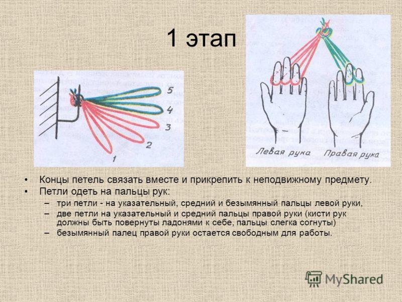 1 этап Концы петель связать вместе и прикрепить к неподвижному предмету. Петли одеть на пальцы рук: –три петли - на указательный, средний и безымянный пальцы левой руки, –две петли на указательный и средний пальцы правой руки (кисти рук должны быть п