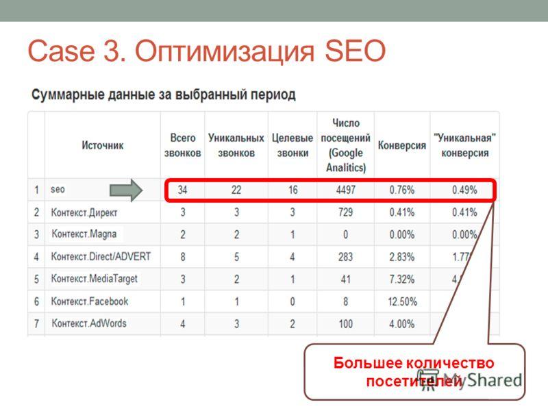 Case 3. Оптимизация SEO 14 Большее количество посетителей