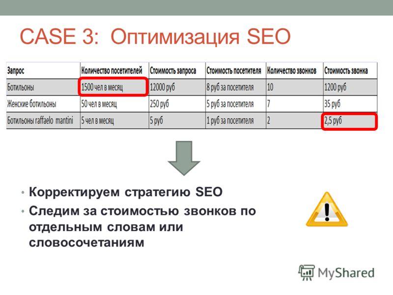 CASE 3: Оптимизация SEO 15 Корректируем стратегию SEO Следим за стоимостью звонков по отдельным словам или словосочетаниям