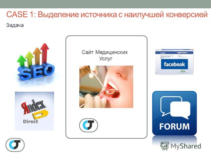 CASE 1: Выделение источника с наилучшей конверсией 8 Задача 8 Сайт Медицинских Услуг