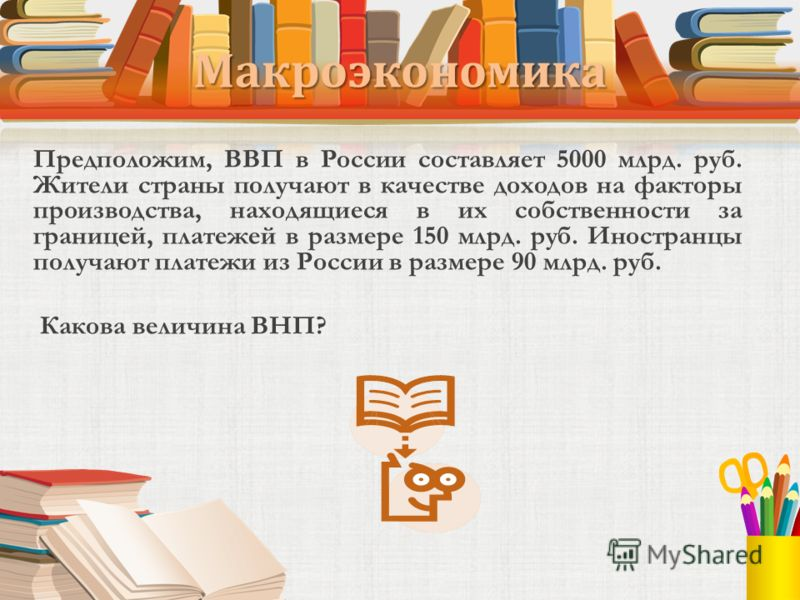 Макроэкономика Предположим, ВВП в России составляет 5000 млрд. руб. Жители страны получают в качестве доходов на факторы производства, находящиеся в их собственности за границей, платежей в размере 150 млрд. руб. Иностранцы получают платежи из России