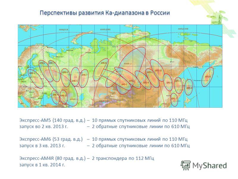 Спутниковое цифровое вещание в России и в мире Перспективы развития Ка-диапазона в России Экспресс-АМ5 (140 град. в.д.)– 10 прямых спутниковых линий по 110 МГц запуск во 2 кв. 2013 г.– 2 обратные спутниковые линии по 610 МГц Экспресс-АМ6 (53 град. в.