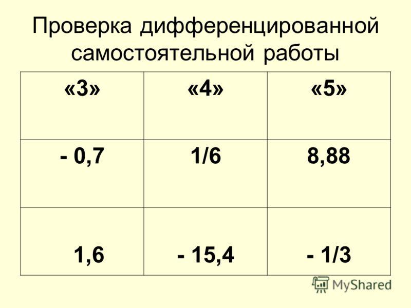 Проверка дифференцированной самостоятельной работы «3»«4»«5» - 0,71/68,88 1,6- 15,4- 1/3