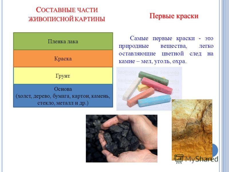 С ОСТАВНЫЕ ЧАСТИ ЖИВОПИСНОЙ КАРТИНЫ Основа (холст, дерево, бумага, картон, камень, стекло, металл и др.) Грунт Краска Пленка лака Самые первые краски - это природные вещества, легко оставляющие цветной след на камне – мел, уголь, охра. Первые краски