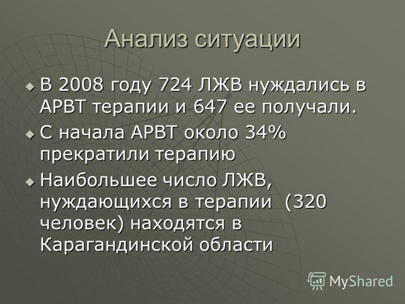 Анализ ситуации В 2008 году 724 ЛЖВ нуждались в АРВТ терапии и 647 ее получали. В 2008 году 724 ЛЖВ нуждались в АРВТ терапии и 647 ее получали. С начала АРВТ около 34% прекратили терапию С начала АРВТ около 34% прекратили терапию Наибольшее число ЛЖВ