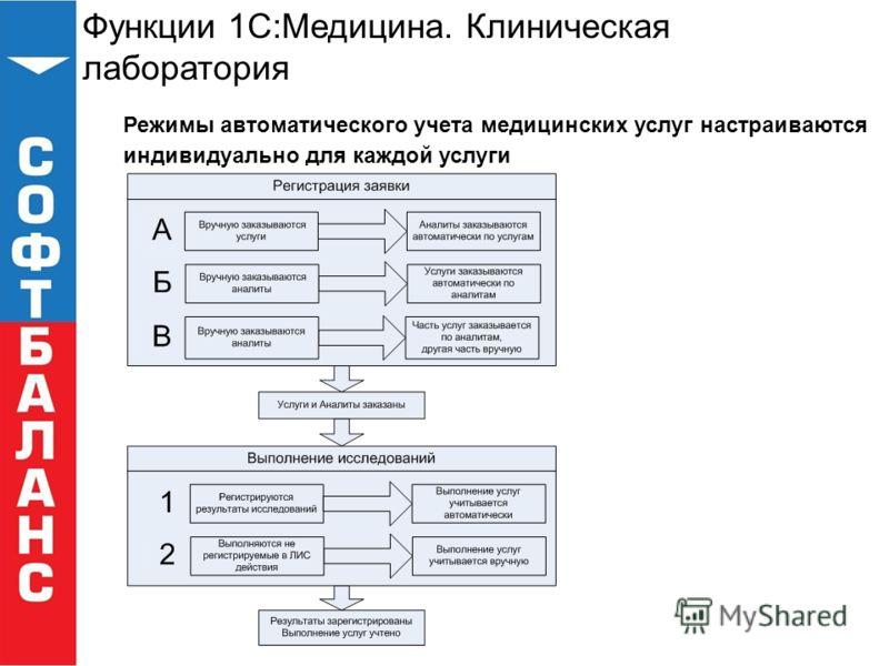 Функции 1С:Медицина. Клиническая лаборатория Режимы автоматического учета медицинских услуг настраиваются индивидуально для каждой услуги