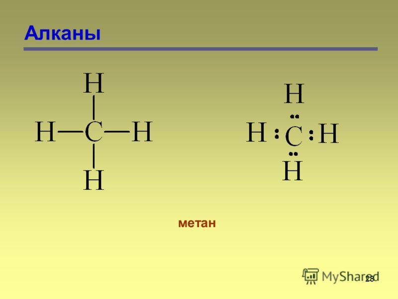 28 Алканы метан