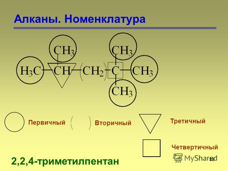 38 Алканы. Номенклатура 2,2,4-триметилпентан Первичный Вторичный Третичный Четвертичный