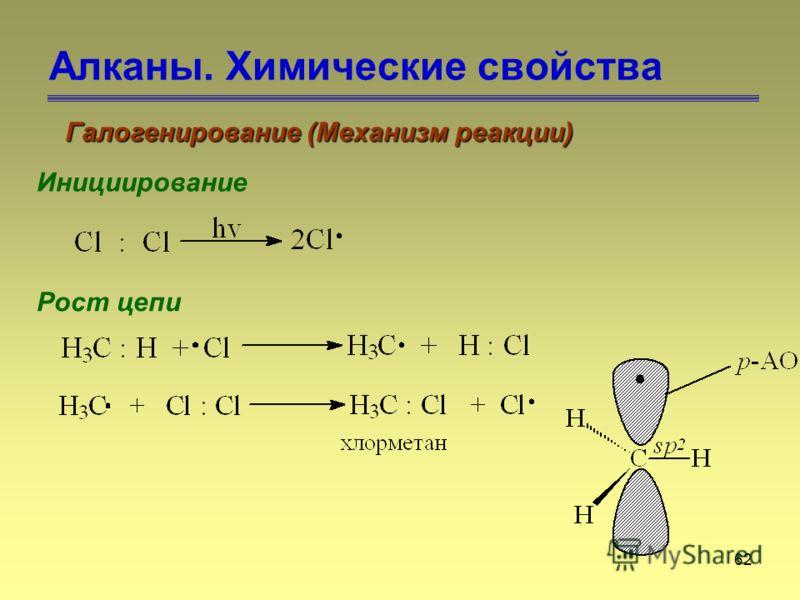 62 Алканы. Химические свойства Галогенирование (Механизм реакции) Инициирование Рост цепи