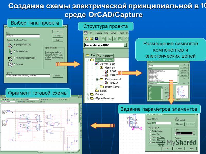 10 Создание схемы электрической принципиальной в среде OrCAD/Capture Выбор типа проекта Структура проекта Размещение символов компонентов и электрических цепей Фрагмент готовой схемы Задание параметров элементов