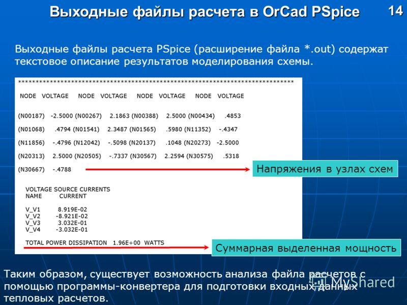 14 Выходные файлы расчета в OrCad PSpice Выходные файлы расчета PSpice (расширение файла *.out) содержат текстовое описание результатов моделирования схемы. Суммарная выделенная мощность Таким образом, существует возможность анализа файла расчетов с