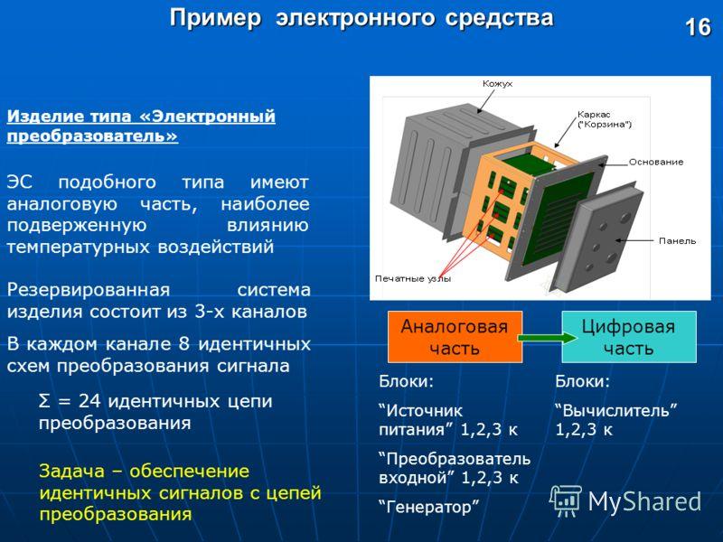 Пример электронного средства 16 Изделие типа «Электронный преобразователь» Резервированная система изделия состоит из 3-х каналов В каждом канале 8 идентичных схем преобразования сигнала Σ = 24 идентичных цепи преобразования ЭС подобного типа имеют а