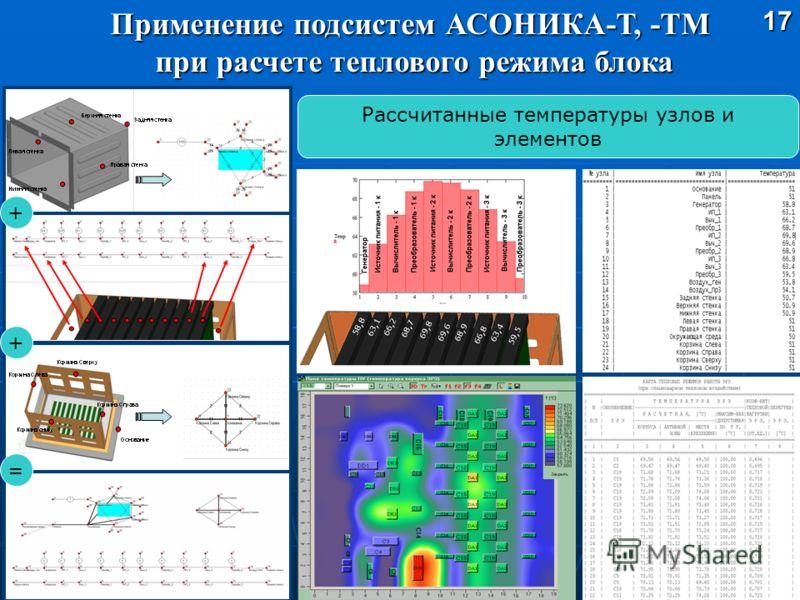 Применение подсистем АСОНИКА-Т, -ТМ при расчете теплового режима блока 17 Рассчитанные температуры узлов и элементов + + =