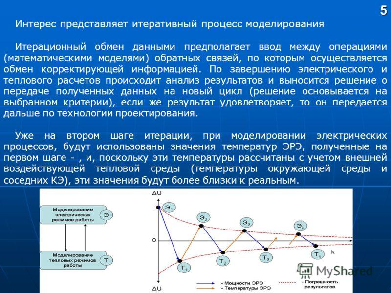 Интерес представляет итеративный процесс моделирования Итерационный обмен данными предполагает ввод между операциями (математическими моделями) обратных связей, по которым осуществляется обмен корректирующей информацией. По завершению электрического