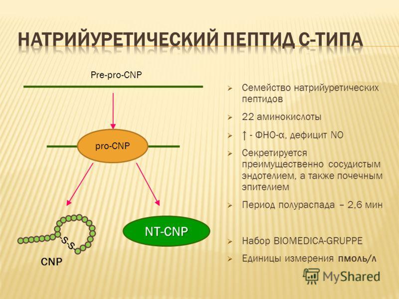 Семейство натрийуретических пептидов 22 аминокислоты - ФНО-α, дефицит NO Секретируется преимущественно сосудистым эндотелием, а также почечным эпителием Период полураспада – 2,6 мин Набор BIOMEDICA-GRUPPE Единицы измерения пмоль/л -S-S- NT-CNP CNP Pr