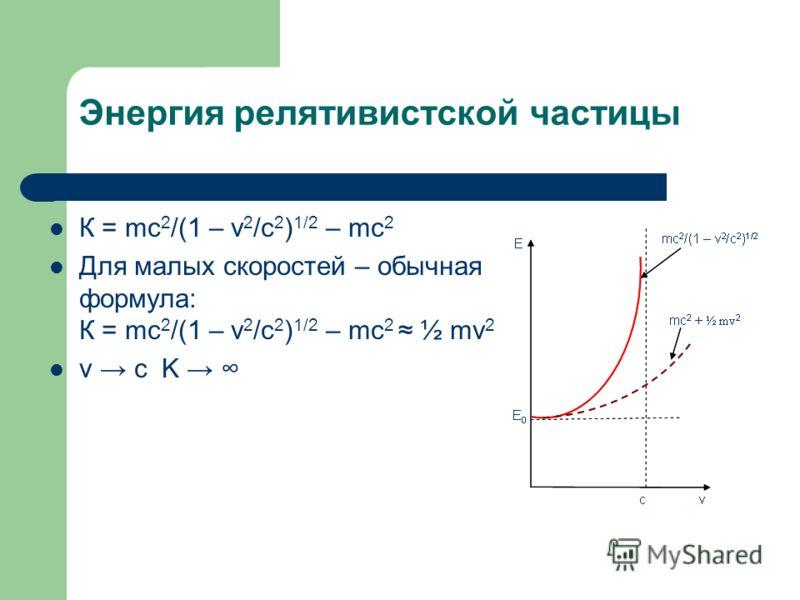 Энергия релятивистской частицы К = mc 2 /(1 – v 2 /c 2 ) 1/2 – mc 2 Для малых скоростей – обычная формула: К = mc 2 /(1 – v 2 /c 2 ) 1/2 – mc 2 ½ mv 2 v c K