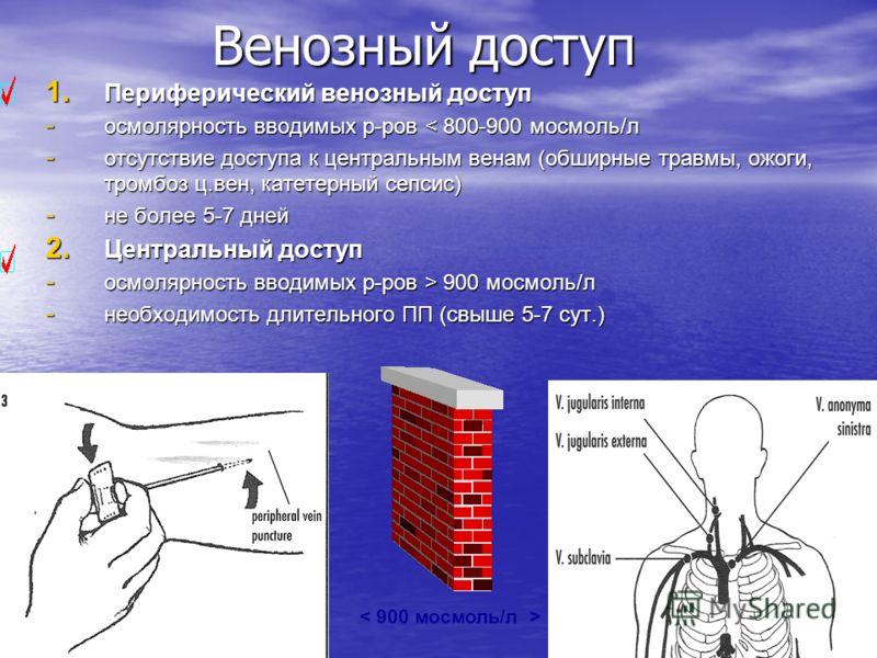 Венозный доступ 1. Периферический венозный доступ - осмолярность вводимых р-ров < 800-900 мосмоль/л - отсутствие доступа к центральным венам (обширные травмы, ожоги, тромбоз ц.вен, катетерный сепсис) - не более 5-7 дней 2. Центральный доступ - осмоля