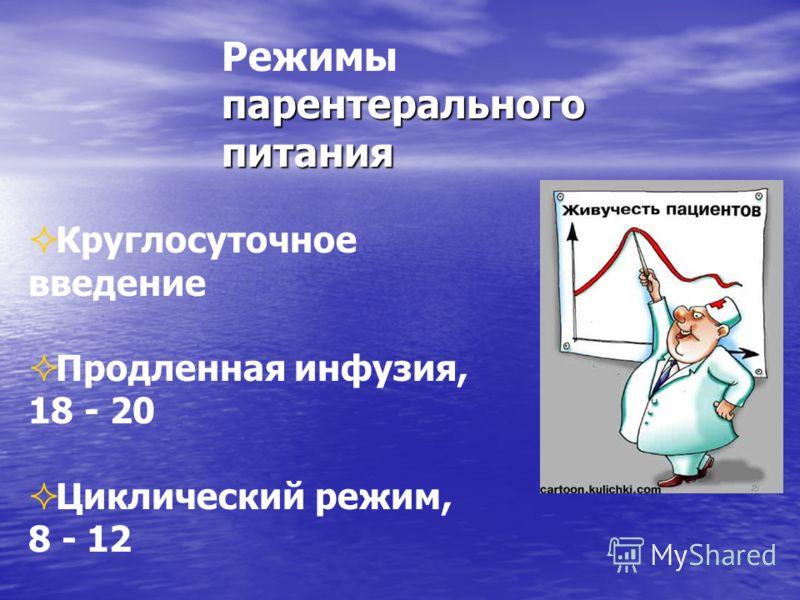 парентерального питания Режимы парентерального питания Круглосуточное введение Продленная инфузия, 18 - 20 Циклический режим, 8 - 12