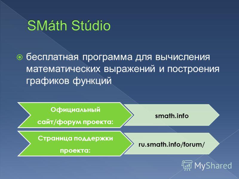 бесплатная программа для вычисления математических выражений и построения графиков функций Официальный сайт/форум проекта: smath.info Страница поддержки проекта: ru.smath.info/forum/