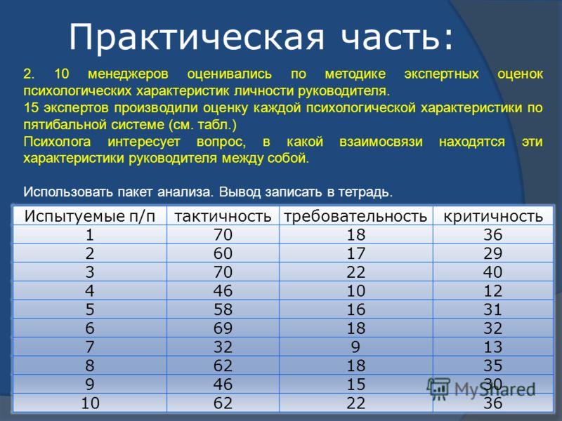 Практическая часть: 2. 10 менеджеров оценивались по методике экспертных оценок психологических характеристик личности руководителя. 15 экспертов производили оценку каждой психологической характеристики по пятибальной системе (см. табл.) Психолога инт