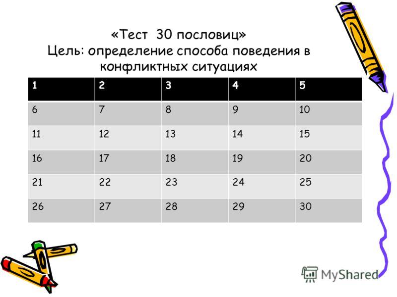 «Тест 30 пословиц» Цель: определение способа поведения в конфликтных ситуациях 12345 678910 1112131415 1617181920 2122232425 2627282930