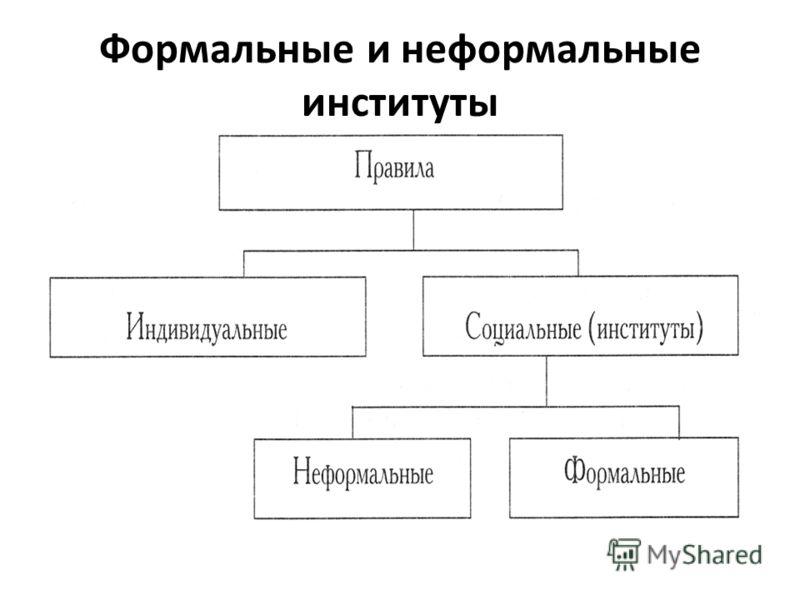 Формальные и неформальные институты