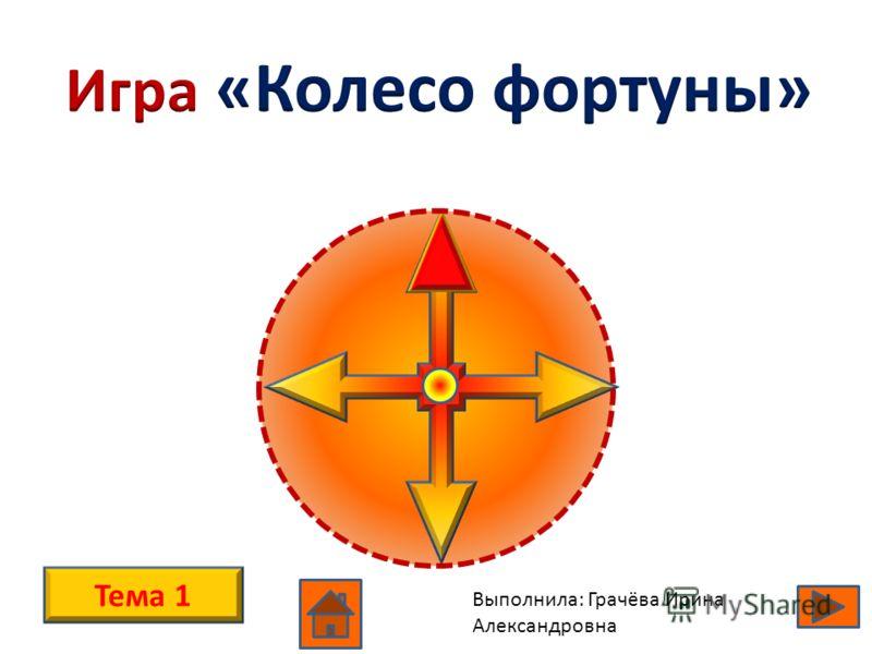 Тема 1 Выполнила: Грачёва Ирина Александровна