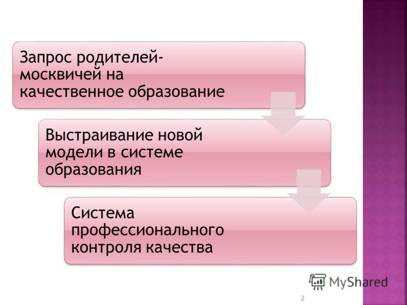 Запрос родителей- москвичей на качественное образование Выстраивание новой модели в системе образования Система профессионального контроля качества 2