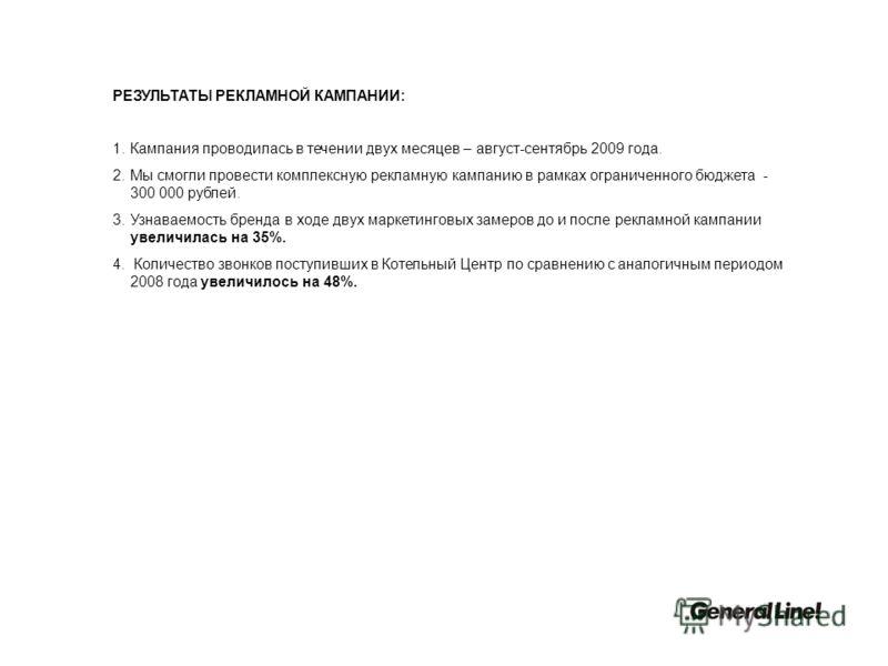 РЕЗУЛЬТАТЫ РЕКЛАМНОЙ КАМПАНИИ: 1.Кампания проводилась в течении двух месяцев – август-сентябрь 2009 года. 2.Мы смогли провести комплексную рекламную кампанию в рамках ограниченного бюджета - 300 000 рублей. 3.Узнаваемость бренда в ходе двух маркетинг