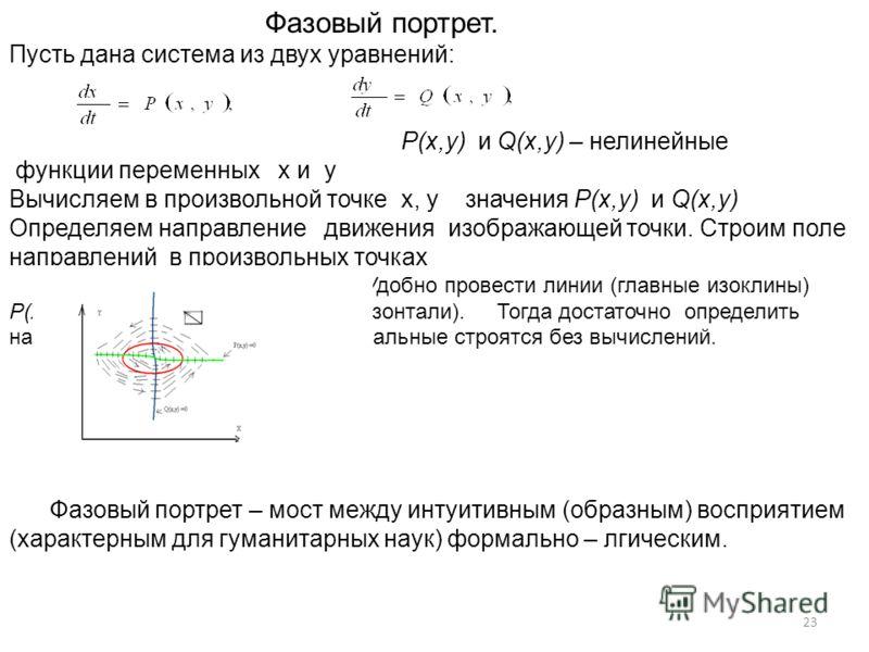 Фазовый портрет. Пусть дана система из двух уравнений: P(x,y) и Q(x,y) – нелинейные функции переменных x и y Вычисляем в произвольной точке x, y значения P(x,y) и Q(x,y) Определяем направление движения изображающей точки. Строим поле направлений в пр
