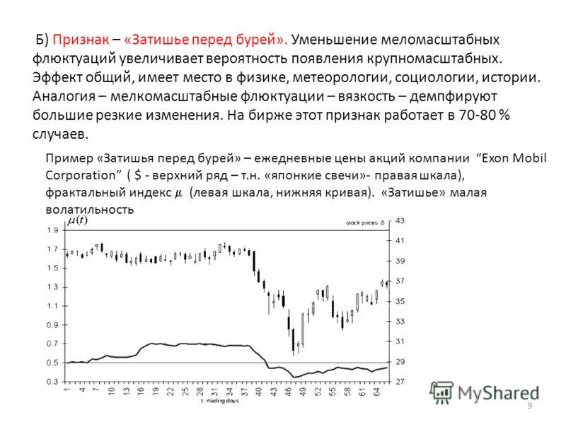 Пример «Затишья перед бурей» – ежедневные цены акций компании Exon Mobil Corporation ( $ - верхний ряд – т.н. «японкие свечи»- правая шкала), фрактальный индекс (левая шкала, нижняя кривая). «Затишье» малая волатильность Б) Признак – «Затишье перед б