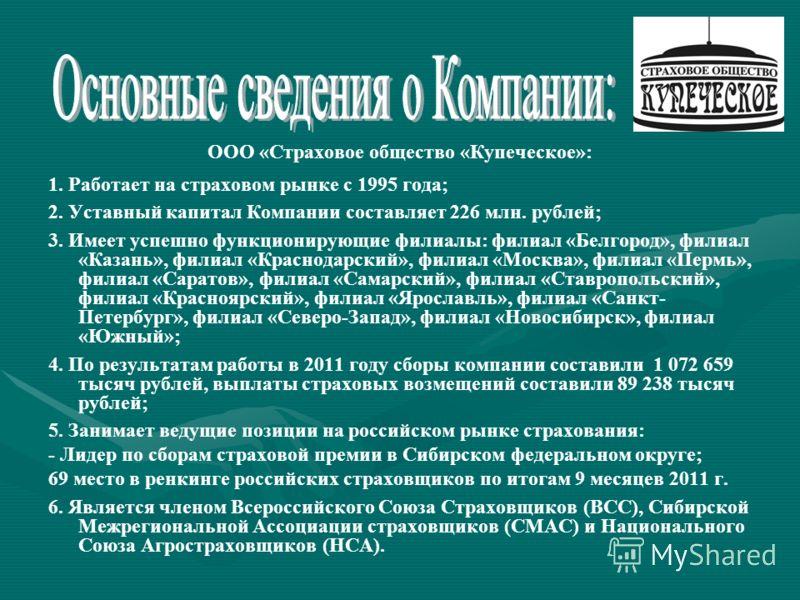 ООО «Страховое общество «Купеческое»: 1. Работает на страховом рынке с 1995 года; 2. Уставный капитал Компании составляет 226 млн. рублей; 3. Имеет успешно функционирующие филиалы: филиал «Белгород», филиал «Казань», филиал «Краснодарский», филиал «М