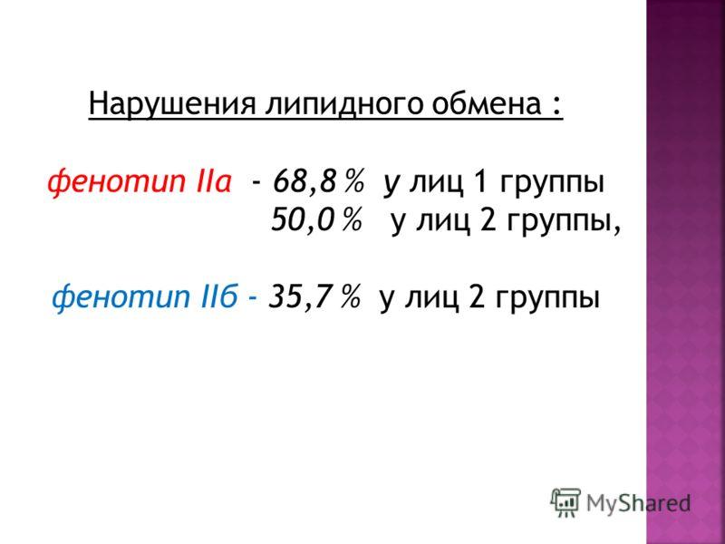 Нарушения липидного обмена : фенотип IIа - 68,8 % у лиц 1 группы 50,0 % у лиц 2 группы, фенотип IIб - 35,7 % у лиц 2 группы