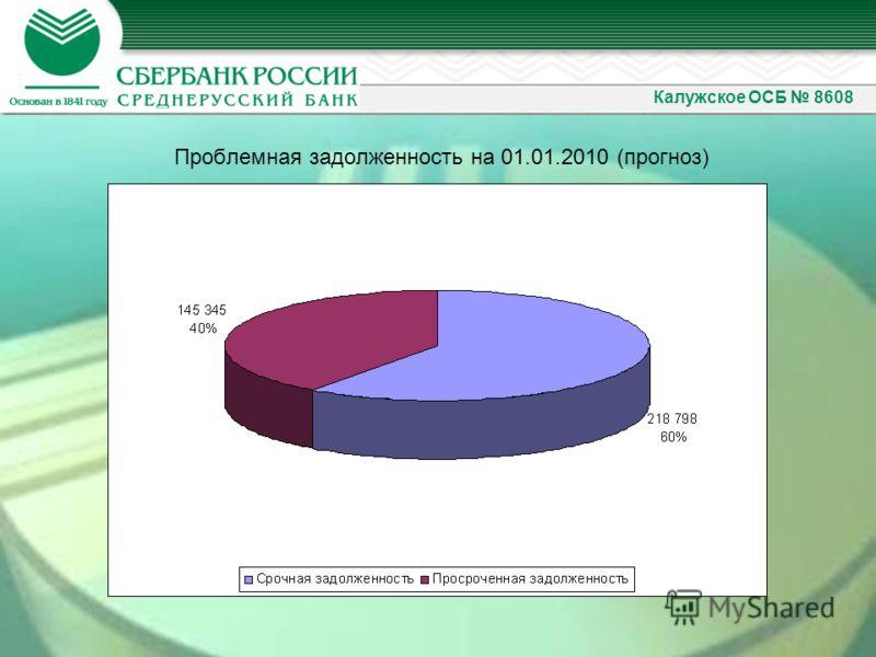 Калужское ОСБ 8608 Проблемная задолженность на 01.01.2010 (прогноз)