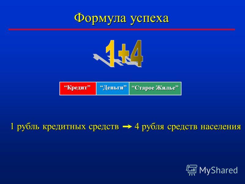 Формула успеха Кредит Деньги Старое Жилье 4 рубля средств населения 4 рубля средств населения 1 рубль кредитных средств 1 рубль кредитных средств