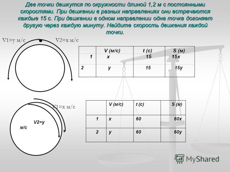 Две точки движутся по окружности длиной 1,2 м с постоянными скоростями. При движении в разных направлениях они встречаются каждые 15 с. При движении в одном направлении одна точка догоняет другую через каждую минуту. Найдите скорость движения каждой