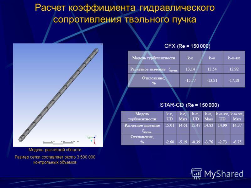 Модель расчетной области Размер сетки составляет около 3 500 000 контрольных объемов Модель турбулентности k-ε, UD k-ε, Mars k-ω, UD k-ω, Mars k-ω-sst, UD k-ω-sst, Mars Расчетное значение ξ пучка 15.0114.6115.4714.8314.9914.37 Отклонение, %-2.60-5.19