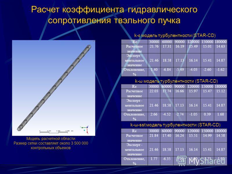 Re300006000090000120000150000180000 Расчетное значение 21.7617.3116.1915.4915.0114.63 Эксперт - ментальное значение 21.4618.5817.1316.1415.4114.87 Отклонение, % 1.401.40-6.84-5.49-4.03-2.60-1.62 k-ω модель турбулентности (STAR-CD) Re30000600009000012
