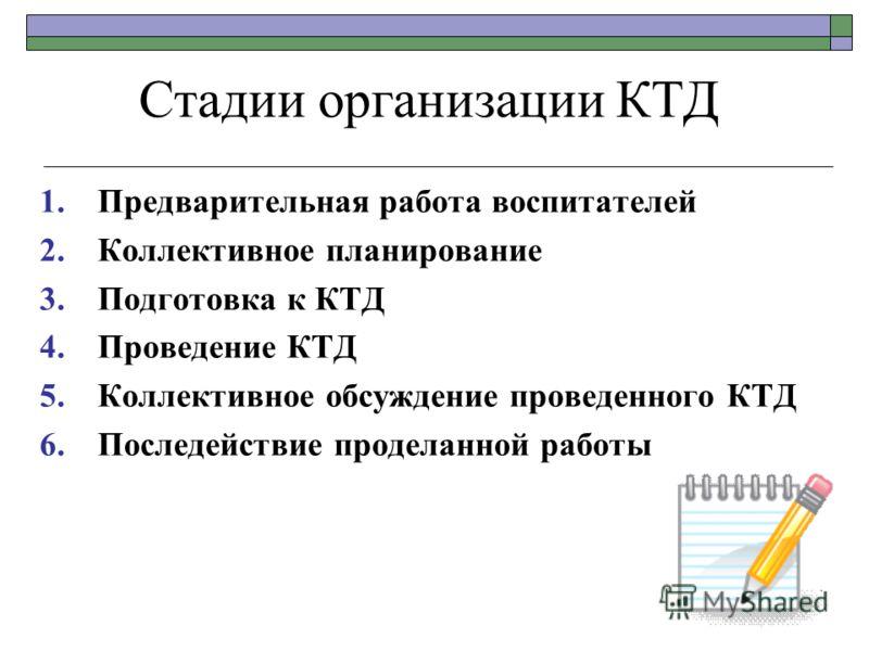 Стадии организации КТД 1.Предварительная работа воспитателей 2.Коллективное планирование 3.Подготовка к КТД 4.Проведение КТД 5.Коллективное обсуждение проведенного КТД 6.Последействие проделанной работы