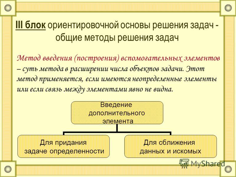 III блок ориентировочной основы решения задач - общие методы решения задач Метод введения (построения) вспомогательных элементов – суть метода в расширении числа объектов задачи. Этот метод применяется, если имеются неопределенные элементы или если с