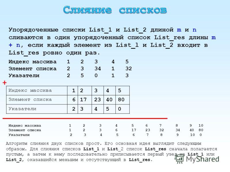 Упорядоченные списки List_1 и List_2 длиной m и n сливаются в один упорядоченный список List_res длины m + n, если каждый элемент из List_l и List_2 входит в List_res ровно один раз. Индекс массива 1 2 3 4 5 Элемент списка 2 3 34 1 32 Указатели 2 5 0
