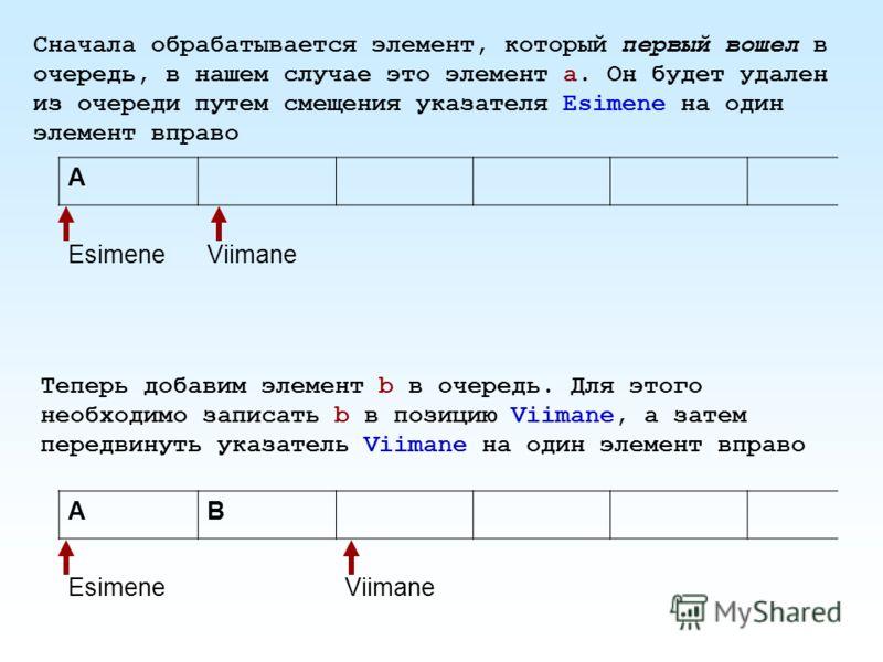 Сначала обрабатывается элемент, который первый вошел в очередь, в нашем случае это элемент а. Он будет удален из очереди путем смещения указателя Esimene на один элемент вправо А EsimeneViimane Теперь добавим элемент b в очередь. Для этого необходимо