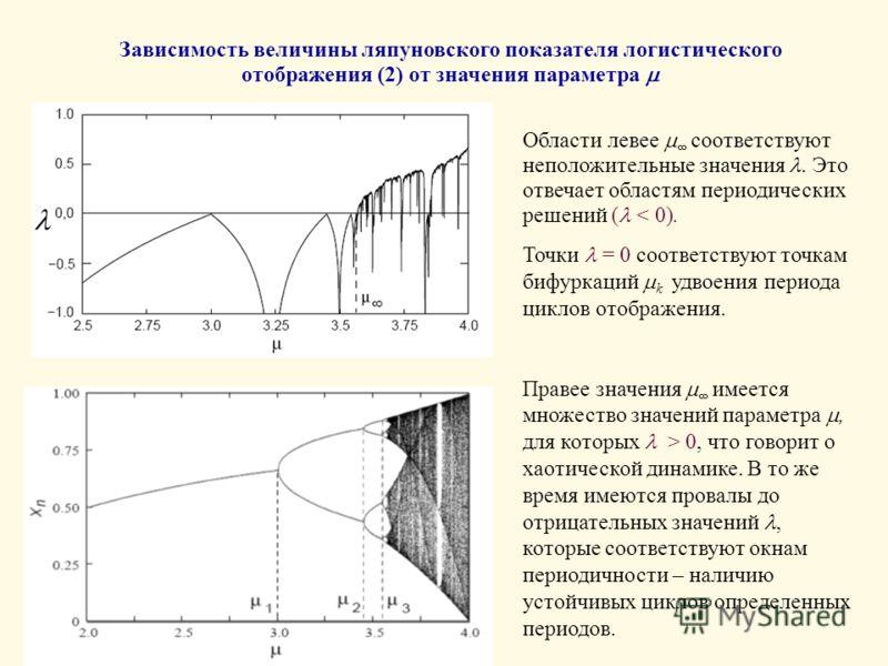 Зависимость величины ляпуновского показателя логистического отображения (2) от значения параметра Области левее соответствуют неположительные значения. Это отвечает областям периодических решений ( < 0). Точки = 0 соответствуют точкам бифуркаций k уд