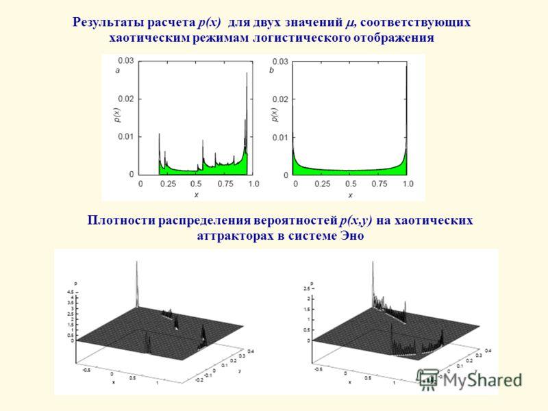 Результаты расчета p(x) для двух значений, соответствующих хаотическим режимам логистического отображения Плотности распределения вероятностей p(x,y) на хаотических аттракторах в системе Эно