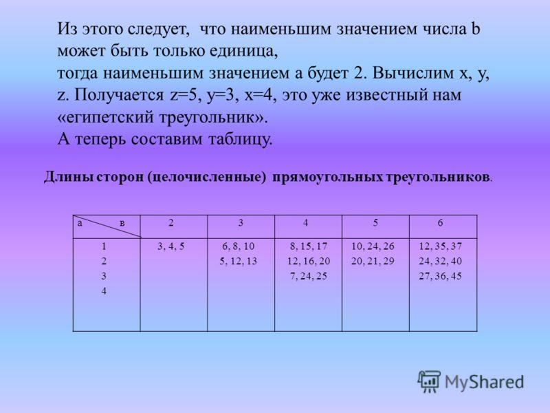 Из этого следует, что наименьшим значением числа b может быть только единица, тогда наименьшим значением a будет 2. Вычислим x, y, z. Получается z=5, y=3, x=4, это уже известный нам «египетский треугольник». А теперь составим таблицу. Длины сторон (ц