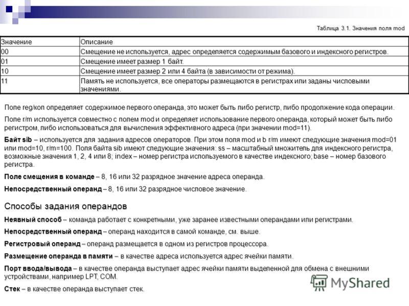 ЗначениеОписание 00 Смещение не используется, адрес определяется содержимым базового и индексного регистров. 01 Смещение имеет размер 1 байт. 10 Смещение имеет размер 2 или 4 байта (в зависимости от режима). 11 Память не используется, все операторы р