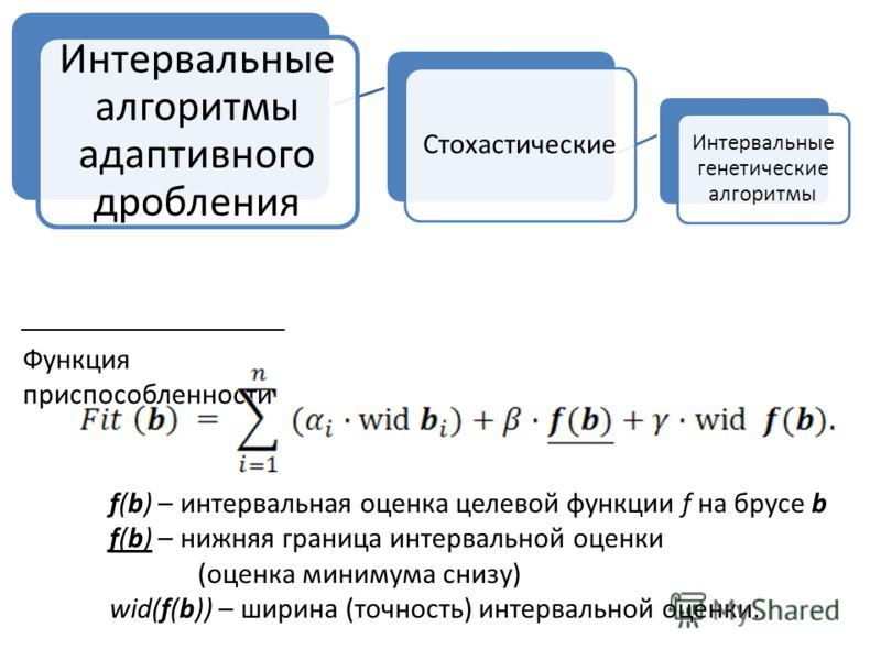 Стохастические Интервальные генетические алгоритмы Интервальные алгоритмы адаптивного дробления Функция приспособленности f(b) – интервальная оценка целевой функции f на брусе b f(b) – нижняя граница интервальной оценки (оценка минимума снизу) wid(f(