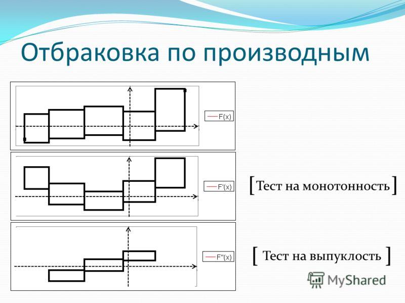 Отбраковка по производным [ ] Тест на монотонность Тест на выпуклость