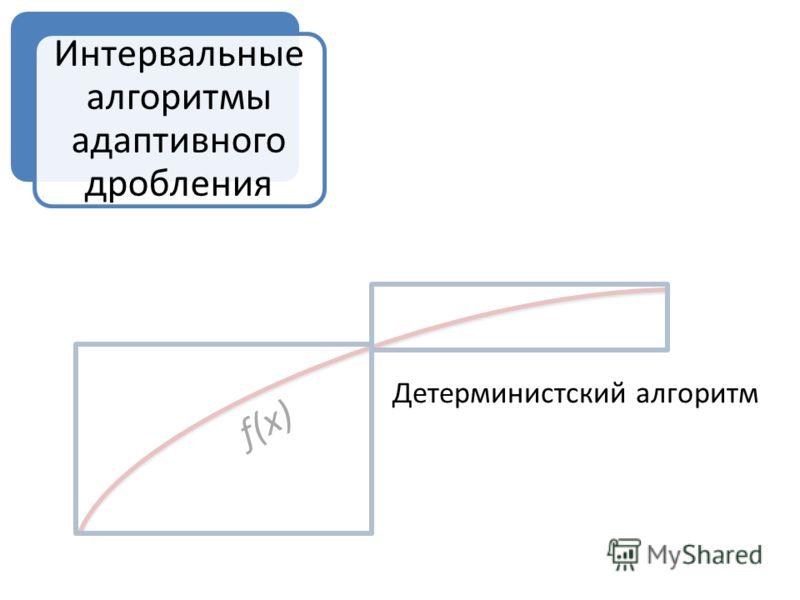 f(x) Интервальные алгоритмы адаптивного дробления Детерминистский алгоритм
